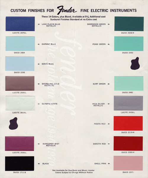 Candy Apple Color Chart Custom Candy Colors