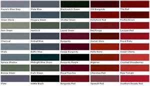 Is Valspar Color Sample Outdoor Paint