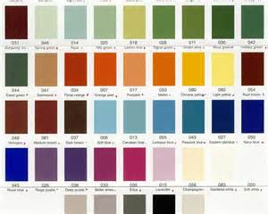 House Of Colors Candy Paint Chart Choose The Best Candy Color