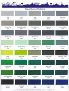 imron paint color chart to find the best color handy home design. Black Bedroom Furniture Sets. Home Design Ideas