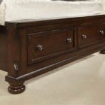 Information and the Reviews about Bassett Furniture in Vaughan