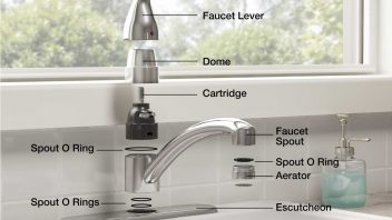 How To Pick Easy Designer Kitchen Faucet Collections